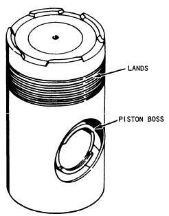 Engine Piston Cross Section