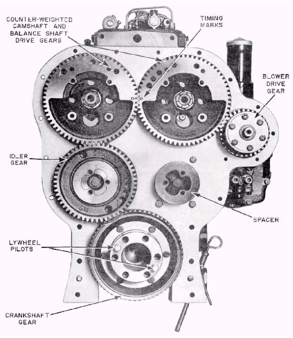 drive mechanisms for a 2stroke cycle inline diesel engine