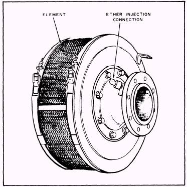 Intake System Components