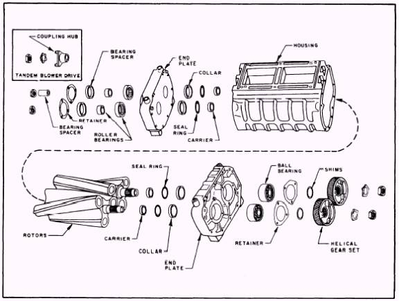 blower engine diagram