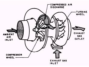 jeep liberty sd sensor wiring diagram with Mazda 3 O2 Sensor Location on Mazda 3 O2 Sensor Location further Pontiac Grand Prix Wheel Sd Sensor Wire Harness further Jeep Jk Fuse Diagram in addition 1990 Acura Integra Catalytic Converter Wiring Diagrams together with Dodge Dakota Sd Sensor Wiring Diagram.