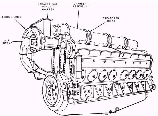 Exhaust Pyrometers