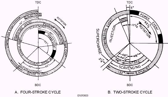 parts of other systems related to engine intake and
