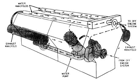 Northstar Engine Freeze Plug Diagram
