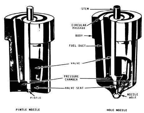 Engine moreover Air  pressor Connector Kit likewise Pneumatic Circuit Diagrams Explained further 19904 Why Do Injectors Click moreover Bosch Crank Position Sensor Wire Diagram. on fuel injection basics