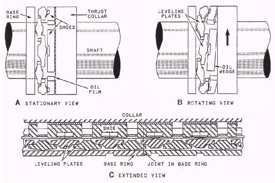 cross section of diesel engine