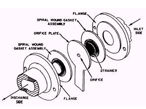 Measuring Oval Oblong Manway Doors besides Toilet Design Diagram furthermore 5qxl6 F3060 Engine Cyllinder Engine Fuel Leak When Running in addition 499534 Part Numbers For Exhaust Gaskets On 92 Sc400 as well Flanges Gaskets And Bolts. on flange gaskets