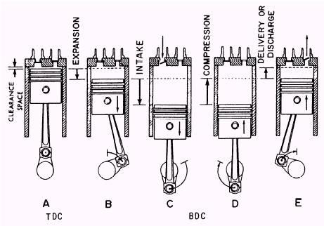 3 stage fan switch wiring diagram