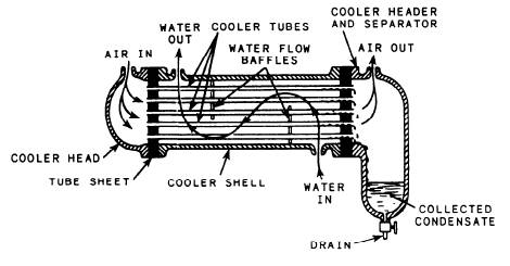 air compressor wiring harness with How Engines Work Diagram Heat on Car Air Horn Wiring Diagram also Kia Sorento 3 5 2005 2 Specs And Images besides How Engines Work Diagram Heat moreover Truck Parts Catalogs Free Html likewise Soft Starter Wiring Diagram.