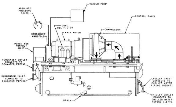 chiller cooling system diagram  chiller  free engine image
