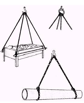 Slings and Rigging Gear Kits