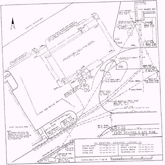 House Site Map Example: Index Page