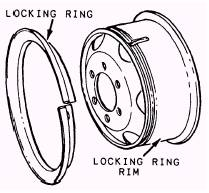 Lock Or Slide Ring On Truck Rim