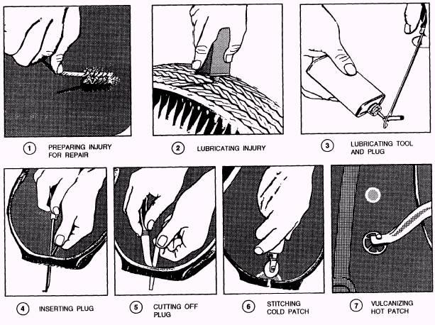 Tubeless Tire Repair