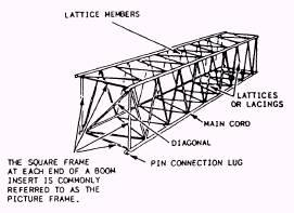 Basic Bridges Diagram together with Tower Crane Parts Diagram moreover Engine Hoist Diagram further Overhead Crane Wiring Diagram additionally  on bridge crane electrical wiring diagrams