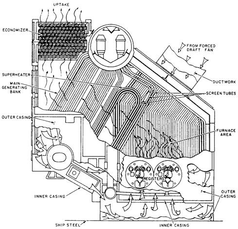 Taco Pump Cast Iron Circulator Flow Check 0010 F3 Ifc as well Hot Water Boiler Piping also Process pipe symbols in addition 1329873698 Gibson Air further Wiring Diagram For Pump Hot Water Heater. on radiant heating systems residential