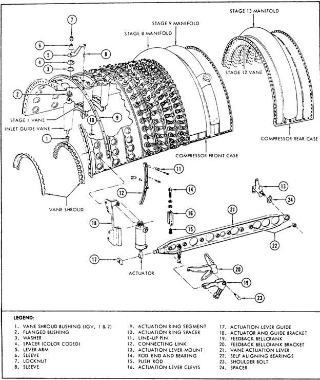 Generac 4000xl Generator Parts Manual