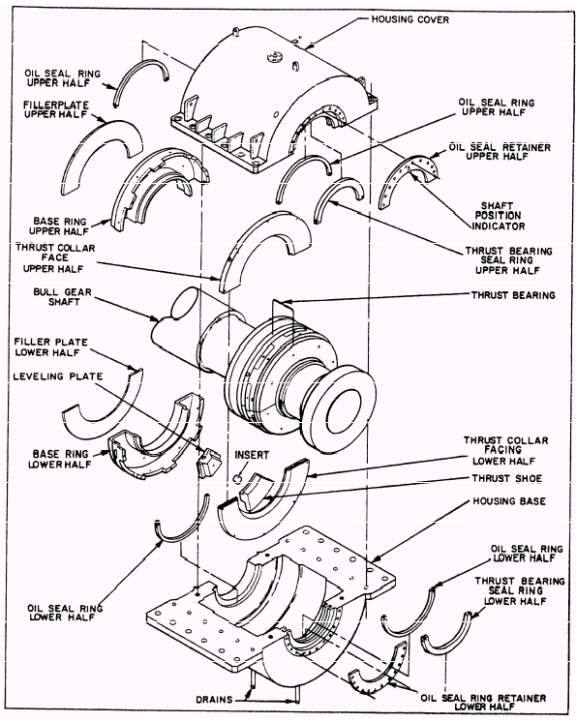 Electric Motor Thrust Bearing Impremedia Net