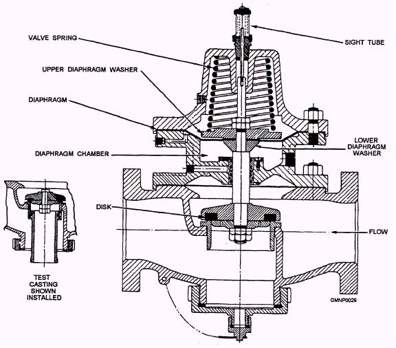 sprinkler system diagram  sprinkler  free engine image for