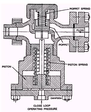manual operated check valves flow control valve wiring