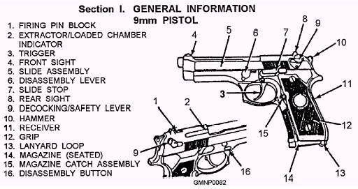 glock parts diagram glock 17 s glock 17 9mm glock