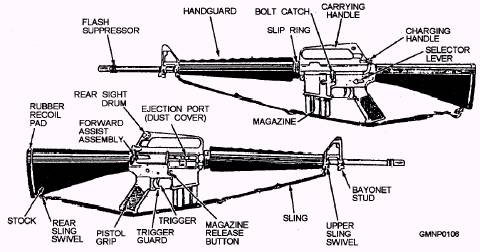 195 furthermore Note Rkj additionally Ar 15 Bolt Carrier Information besides M4 Rifle Diagram as well Dpms ar 15 parts diagram. on m16 lower parts diagram