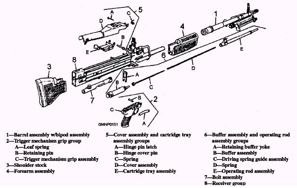 333 20 952802135 in addition Stihl Chainsaw Drawing further Figure B in addition Topic besides Seesaw Lever. on saw machine parts