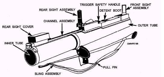 66-MM Light Antitank Weapon System