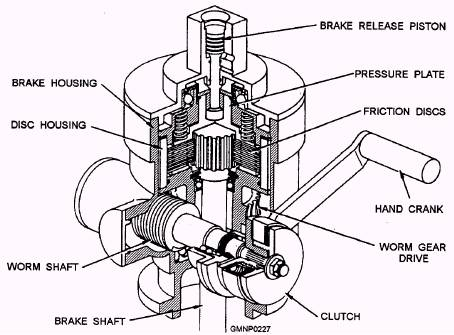 awak droe hydraulik pump Clogged Accumulator figure 4 34 interaction between a basic cab type of power drive and a control assembly
