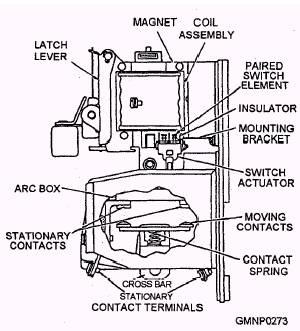 awak droe  hydraulik pump