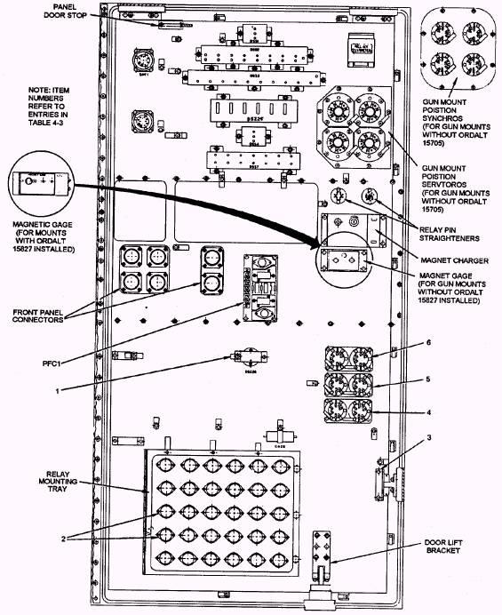 control panel ep2