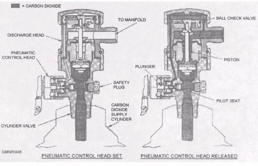 kegerator wiring diagram beer diagram wiring diagram