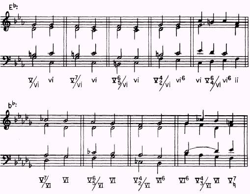 Chapter 13 Secondary Chords