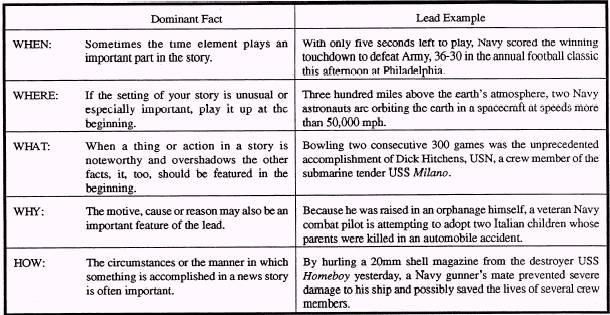 How to write a summary lead
