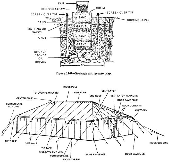 sc 1 st  Integrated Publishing & FIELD KITCHEN TENTS
