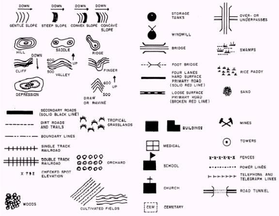 Figure 5-22.-Topographic symbols.