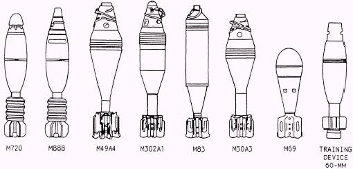 60-MM Mortar ammunition