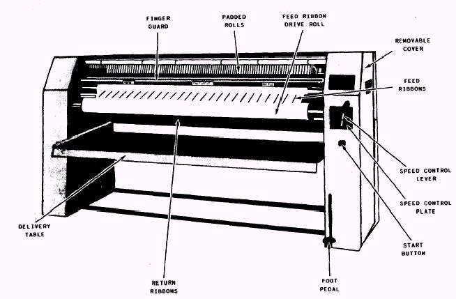 ironer controls. Black Bedroom Furniture Sets. Home Design Ideas