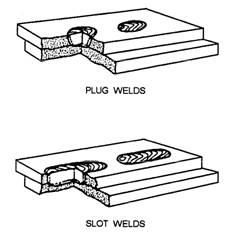welding procedure for plug welds pdf