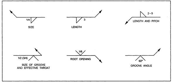 welding symbols, wiring diagram