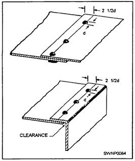 Fabrication Of Edges Joints Seams And Notches
