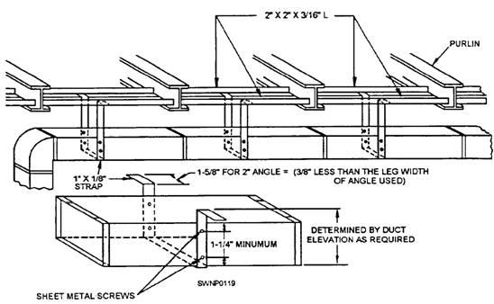 Ventilation Duct Supports : Fiber