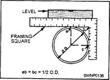 Pipe Fitting And Layout Operations