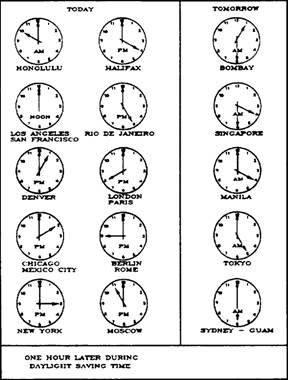 time conversion table.