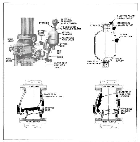 Gm Radio Wiring Diagram 12 Pin in addition Ansul System Wiring Diagram moreover Fire Alarm Block Diagram as well Harrington Hoist Wiring Diagram as well Simplex 4005 Field Wiring Diagram. on conventional fire alarm wiring diagram