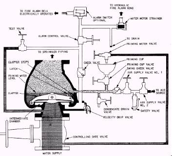 sprinkler system parts diagram