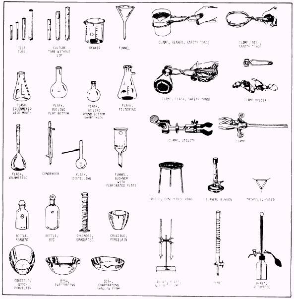 Names And Pictures Of Science Equipment 59