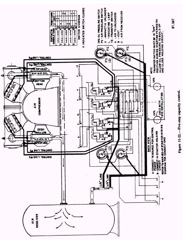 Chapter 14 Sequence Valves And Reducing Valves moreover Bistable 4 Way Valve Schematic besides Chapter 10 Directional Control Valves Part 2 further 93 also Wilkins Valve Solenoid Valve Wiring Diagram. on double acting solenoid valve diagram