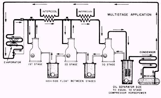 compound system