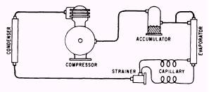 baldor three phase motor wiring diagram with Permanent Split Capacitor Motor Wiring Diagram on VoltageStabilizerInstallation as well Baldor 5 Hp Motor Wiring Diagram additionally 6 Lead Single Phase Motor Wiring Diagram besides Homesteader Dump Trailer Wiring Diagram as well Baldor 3 Phase Induction Motors.